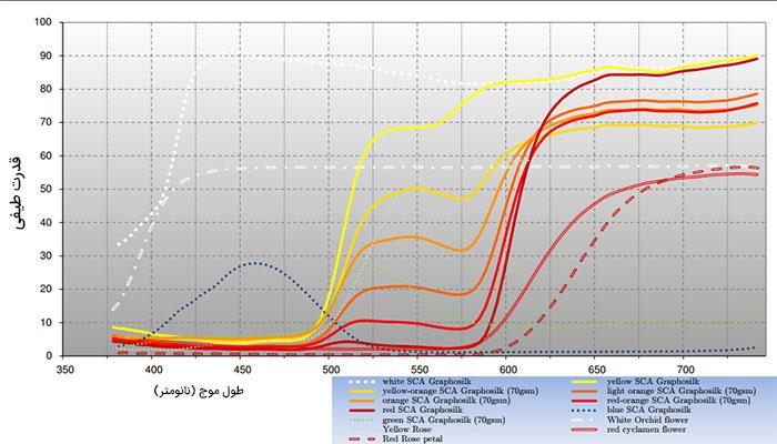 مدل رنگ CMYK چیست؟   چاپ 120x160   لیتوگرافی بلوط طراحی   چاپ 100*140   چاپ 120*160   خدمات چاپ